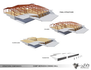 camp-morasha-07+Structural+Compnents